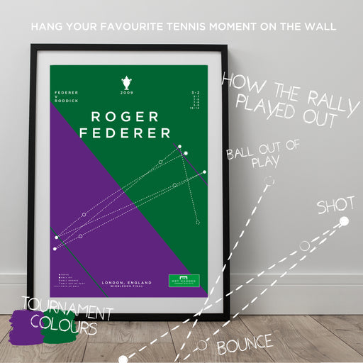 Infographic art print illustrating Roger Federer's win at the 2009 Wimbledon Championships. The ideal gift for any football fan.