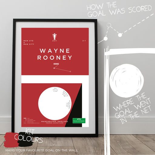 Football art poster illustrating Wayne Rooney scoring an iconic overhead kick for Man Utd at Old Trafford. The perfect gift idea for any Manchester United football fan.