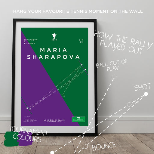 Infographic tennis poster illustrating Maria Sharapova winning the final of the 2004 Wimbledon Championships. The ideal gift for any tennis fan.
