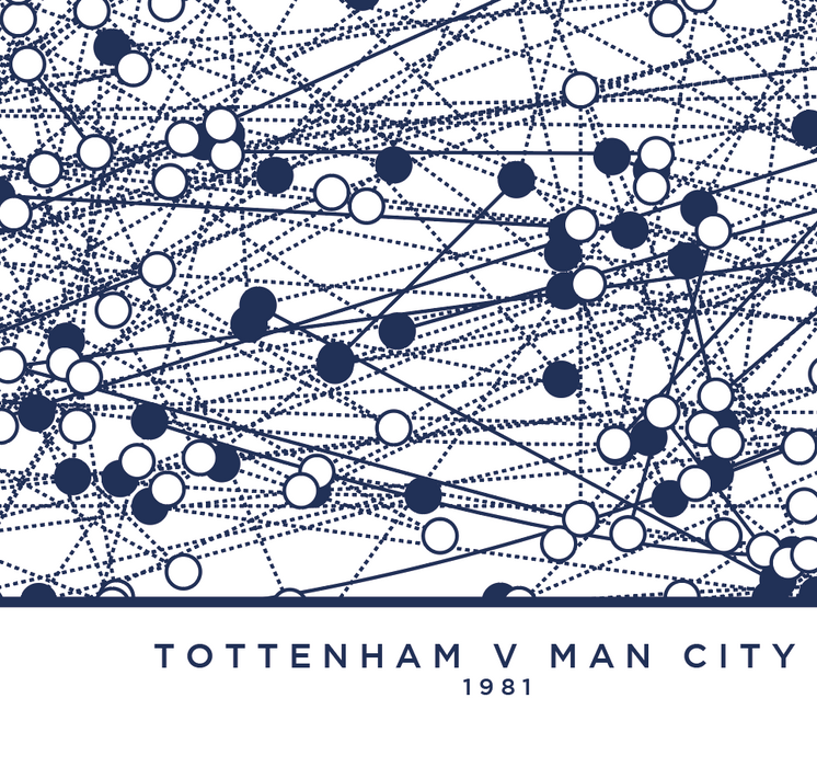 Tottenham v Man City 1981