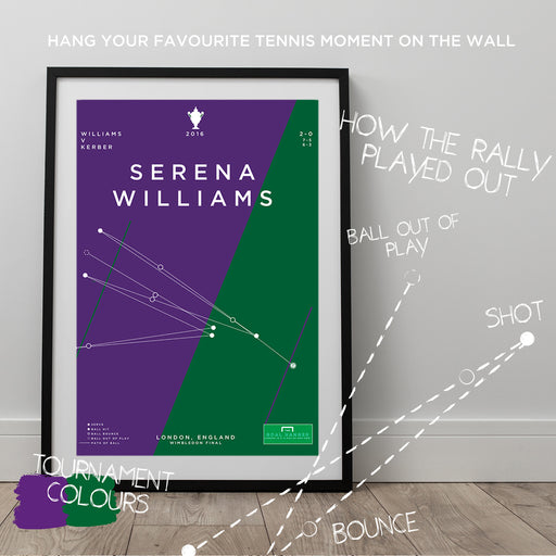 Infographic art print mapping out Serena Williams winning the final rally at the 2016 Wimbledon Championships. The perfect gift for any Tennis fan