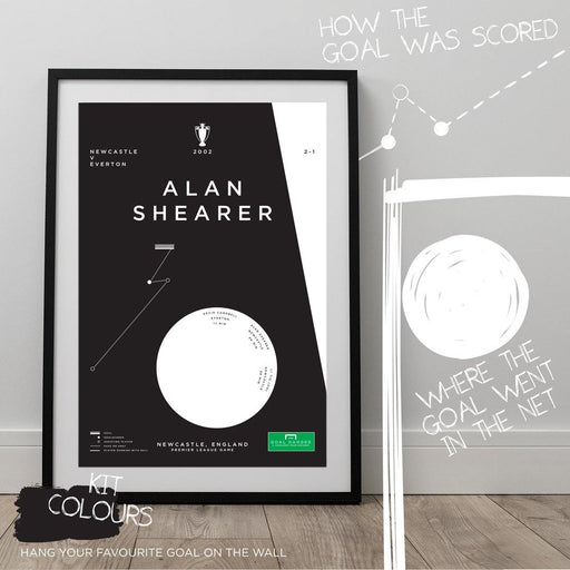 Football art poster illustrating Alan Shearer's iconic volley goal for Newcastle in the 2002 Premier League. The perfect gift idea for any Newcastle football fan.