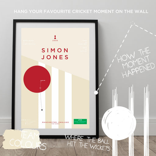 Infographic cricket poster illustrating Simon Jones getting a fine reverse swing wicket for England at the Ashes