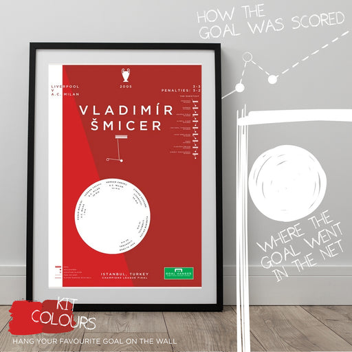 Infographic football art print illustrating Vladimir Smicer scoring an equaliser for Liverpool against AC Milan in the 2005 Champions League final.