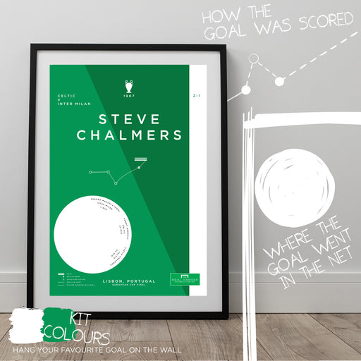 Infographic football artwork illustrating Lisbon Lion Steve Chalmers scoring for Celtic against Inter Milan in 1967