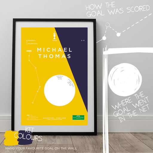 Football art print of Michael Thomas' last minute title winning goal for Arsenal against Liverpool in 1989. The perfect gift idea for any Arsenal football fan. What is the greatest Arsenal football goal of all time? Hang it on the wall with The Goal Hanger's infographic football posters.