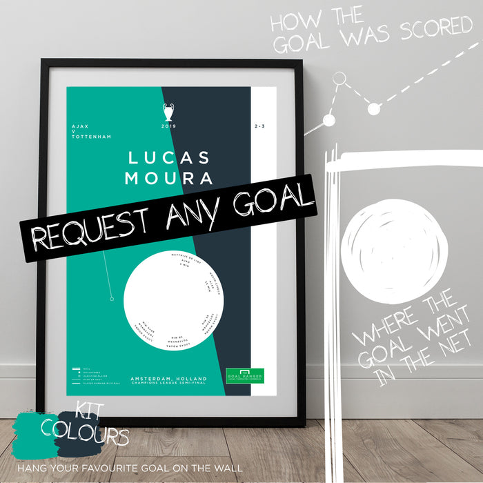 Any Tottenham Goal As An Art Print