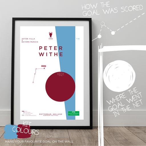 Football art print illustrating Peter Withe's goal for Aston Villa against Bayern Munich in a famous win. The perfect gift idea for any Aston Villa football fan. Hang your favourite goal on the wall with The Goal Hanger's infographic abstract art posters.