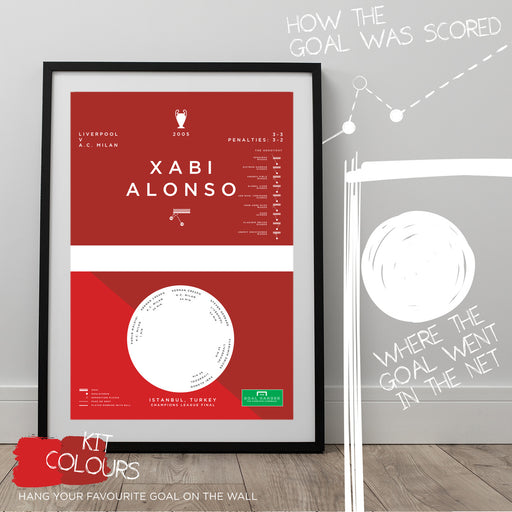 Infographic football artwork illustrating Xabi Alonso scoring in the iconic 2005 Champions League final between Liverpool and AC Milan in Istanbul.