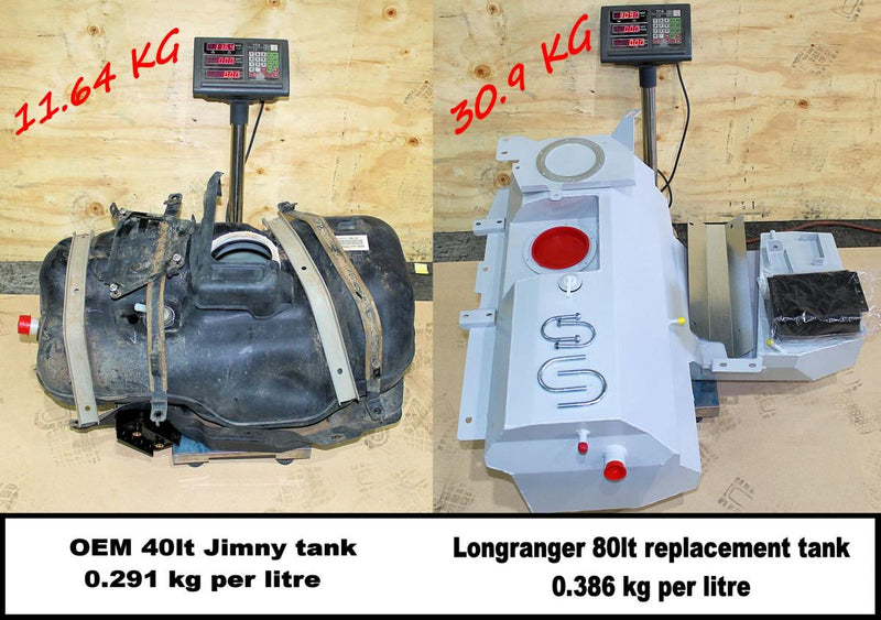 THE LONG RANGER - 80 Liter Capacity Long Range Fuel Tank (Jimny Year - 2018+)
