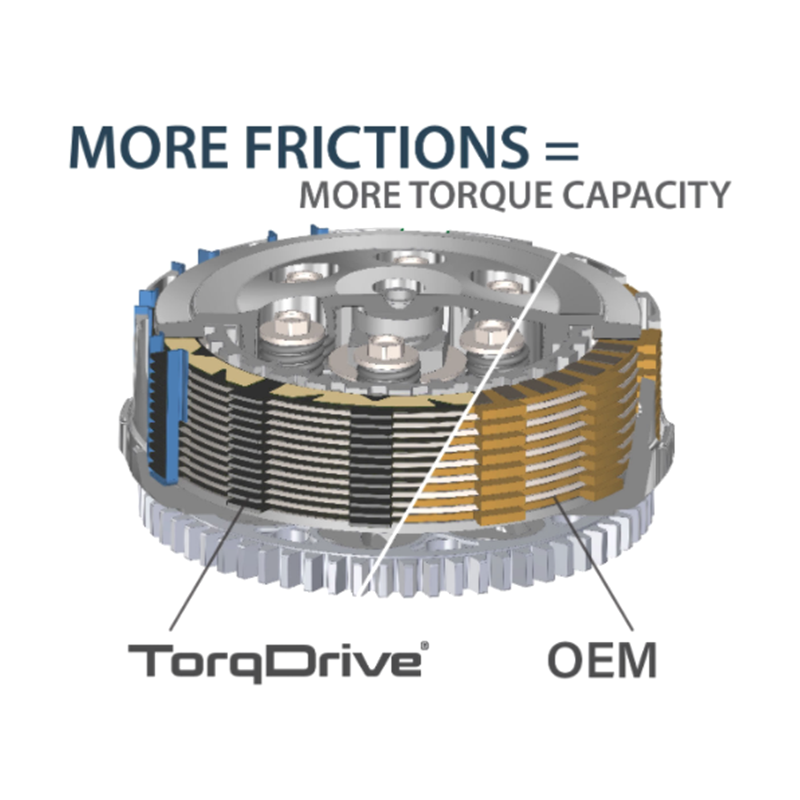TorqDrive Manual Clutch Pack
