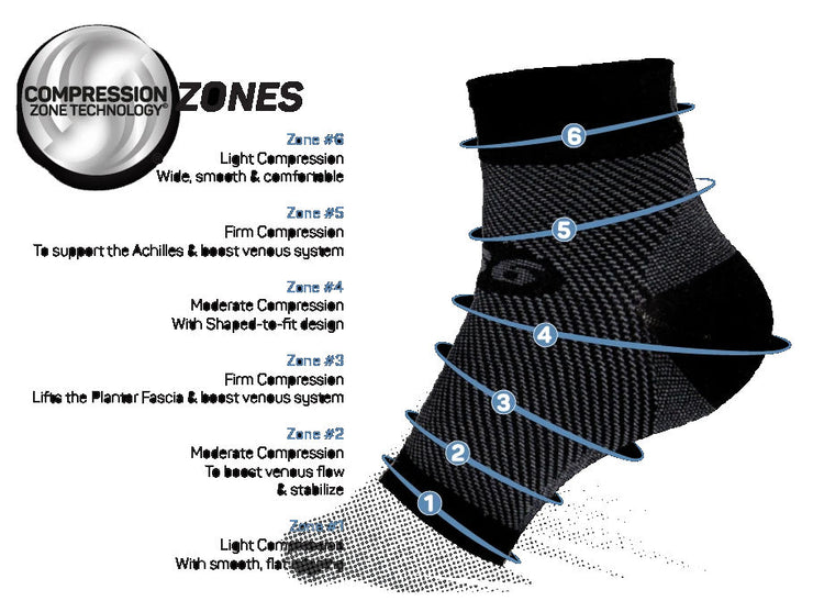 OS1st FS6 Sports Compression Plantar Fasciitis Foot Sleeve Single Black