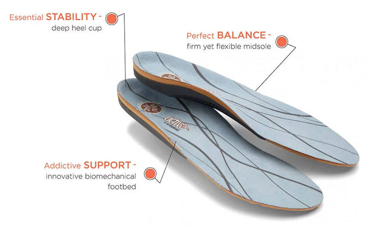 Vionic Relief Orthotic Insert 3/4 Length