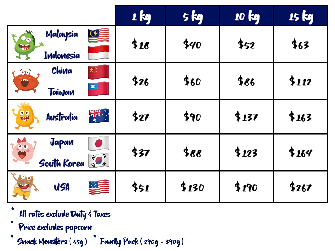 TKG International Rates