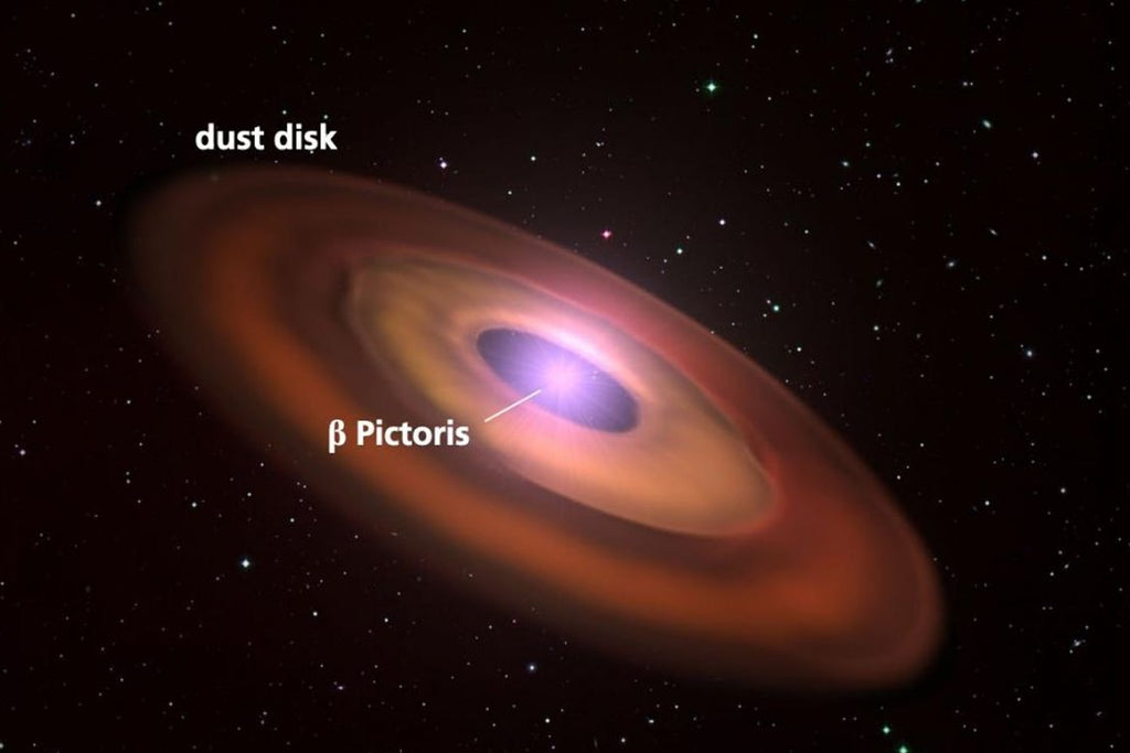 Beta Pictoris b