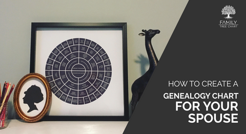 create a genealogy chart for spouse