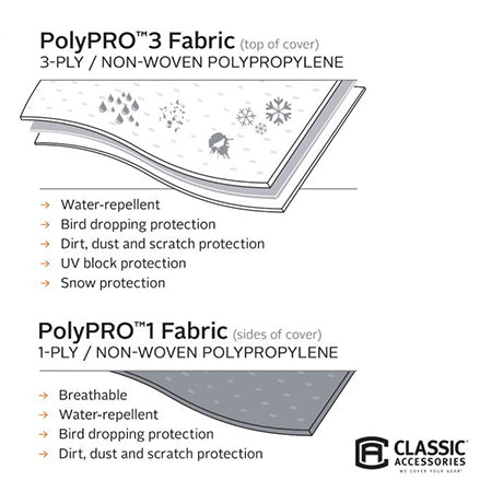 Poly Pro Pop Up Covers