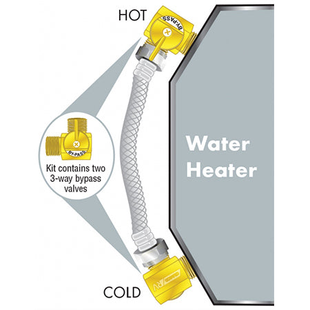 Water Heater Bypass Kit