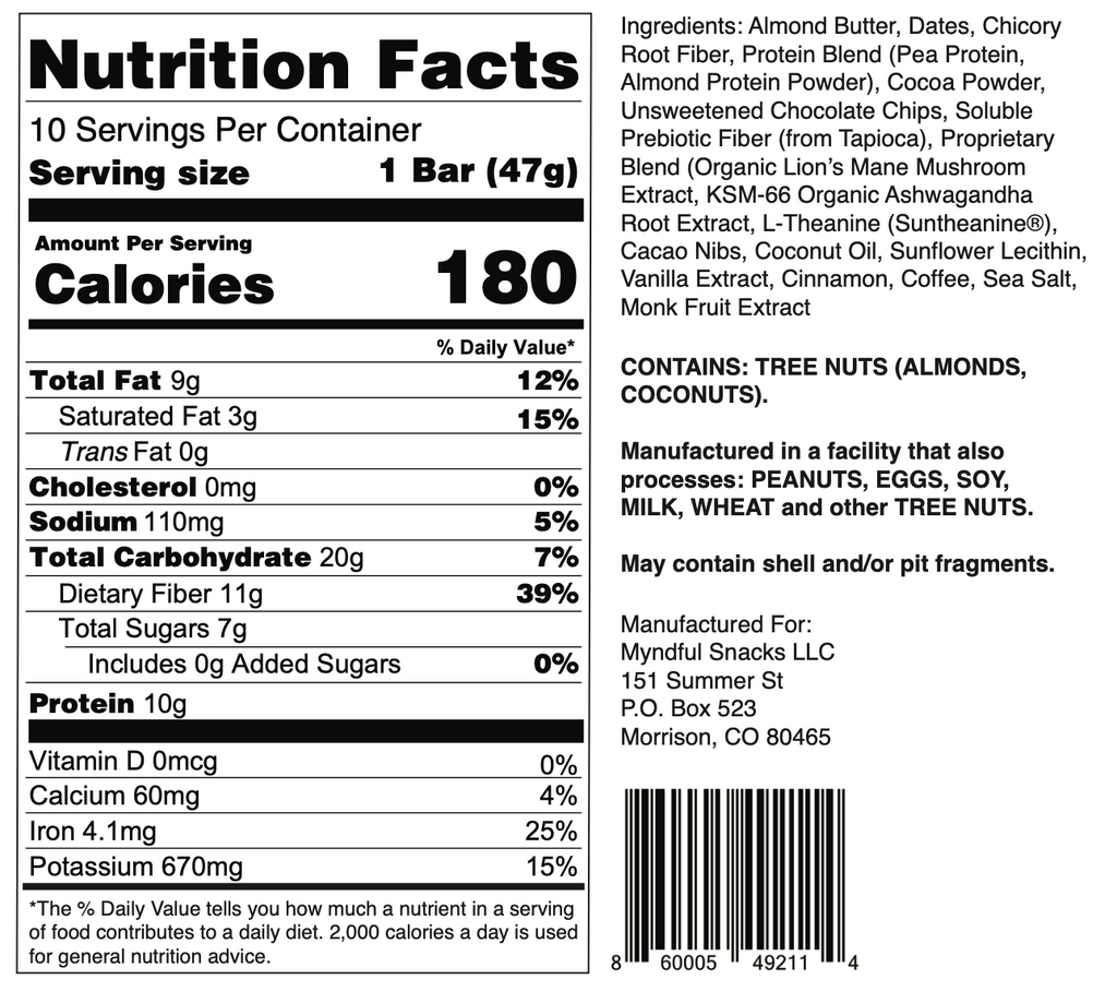 Nutritional Fact Panel