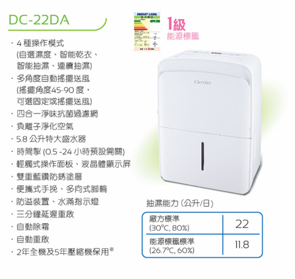 Carrier 22L Dehumidifier (DC22DA)