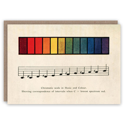 Chromatic Scale In Music And Colour Card by Wallace Rimington