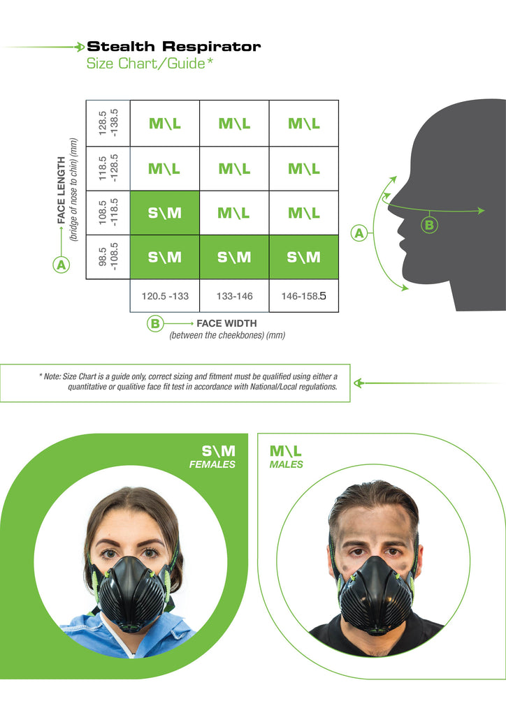Facemask Size Chart