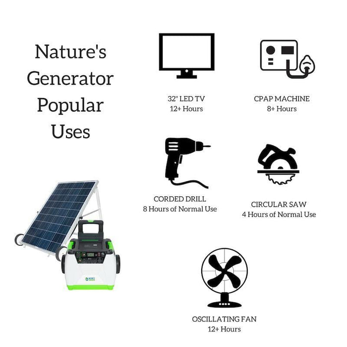 Nature's Generator is a portable solar powered generator that can keep your appliances and devices charged and running