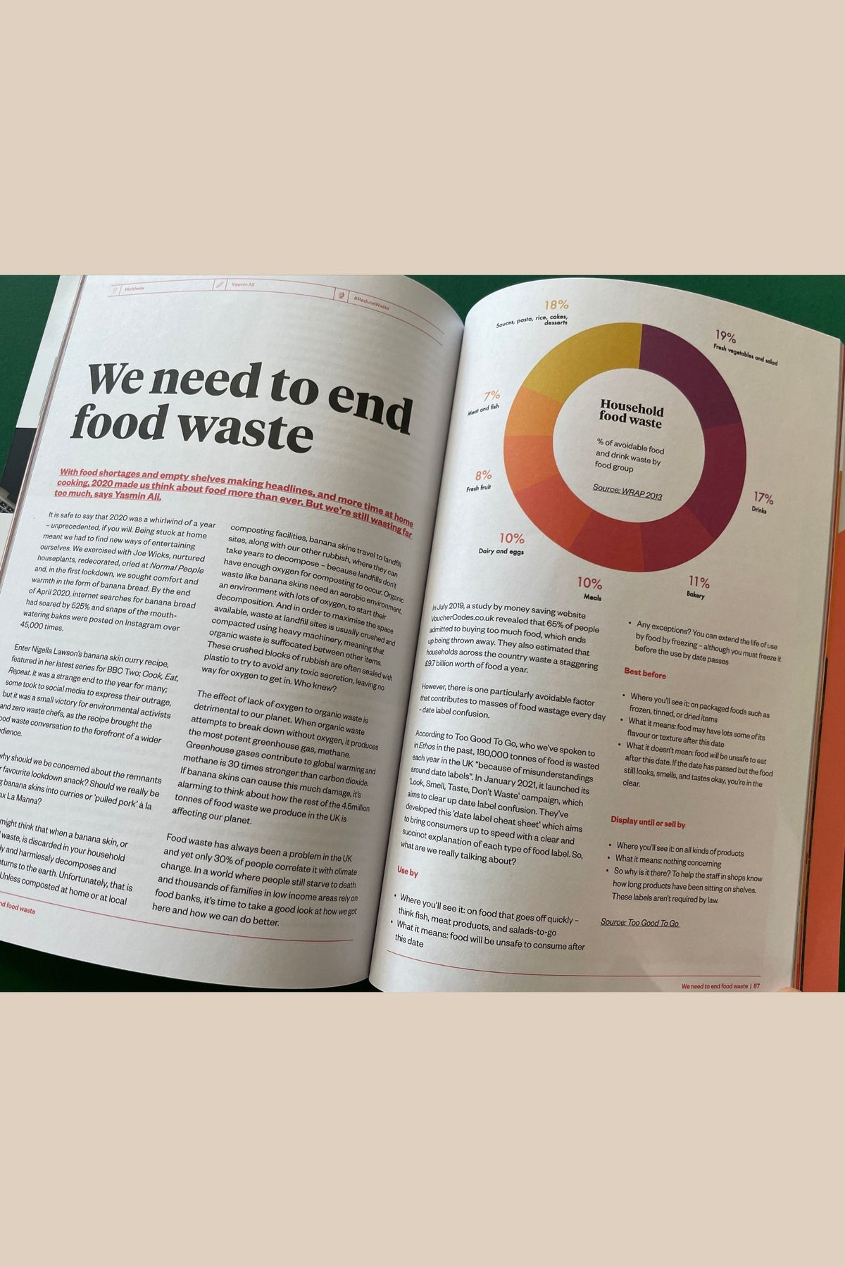 Ethos magazine Issue 14 - we need to end food waste
