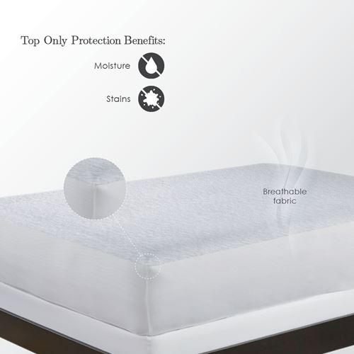 Fabrictech Cotton Terry Mattress Protector Packaging