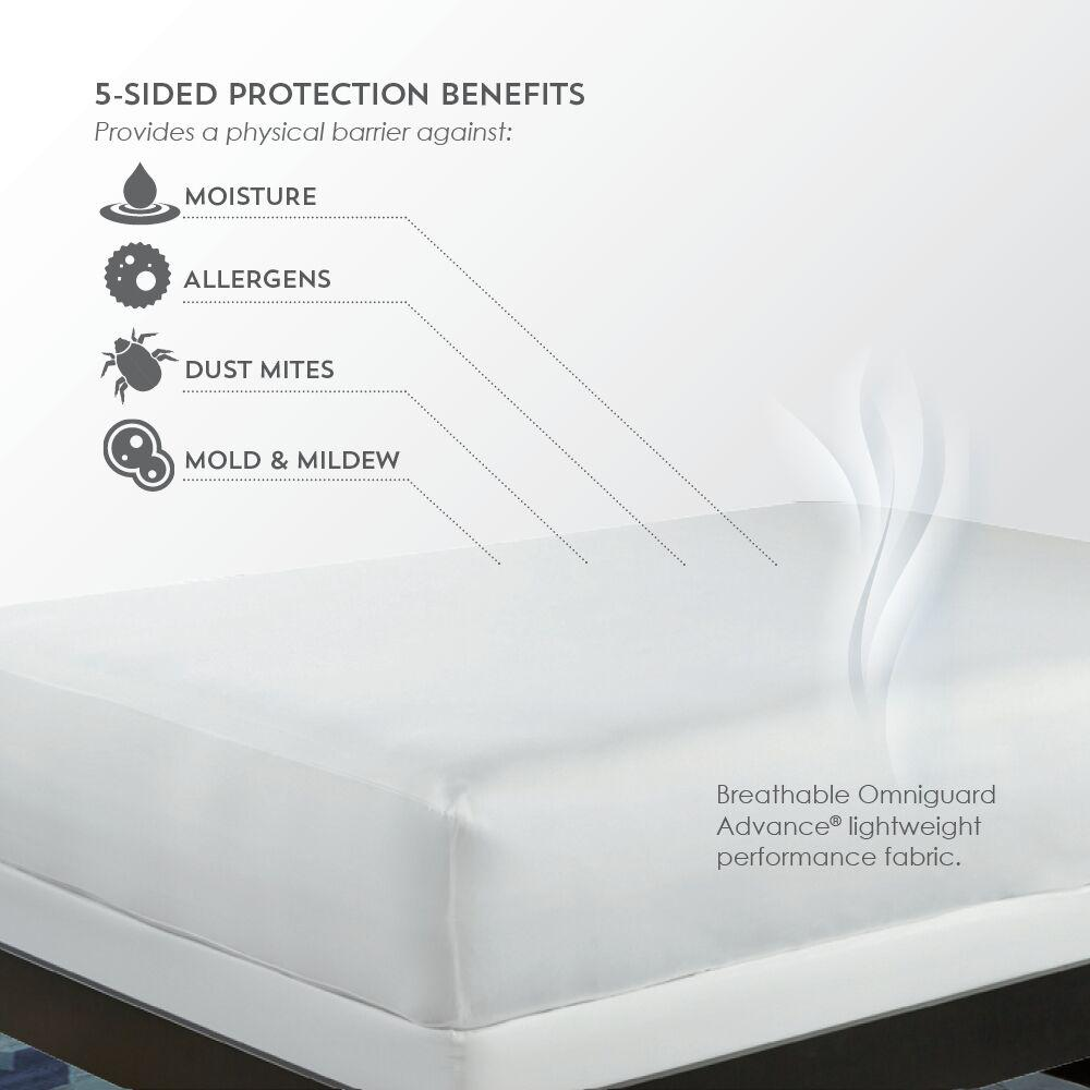 PureCare Frio 5-sided Mattress Protector 5-Sided Protection Benefits