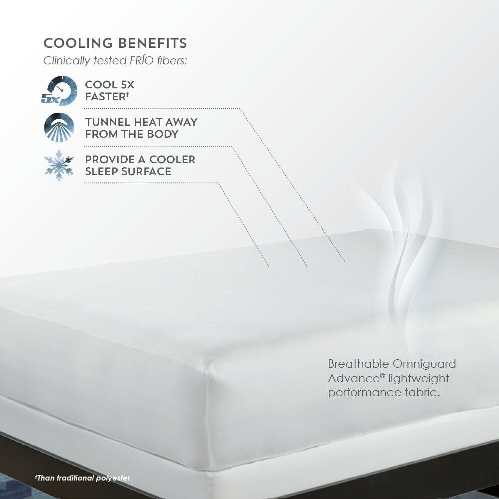 PureCare Frio 5-sided Mattress Protector Cooling Benefits