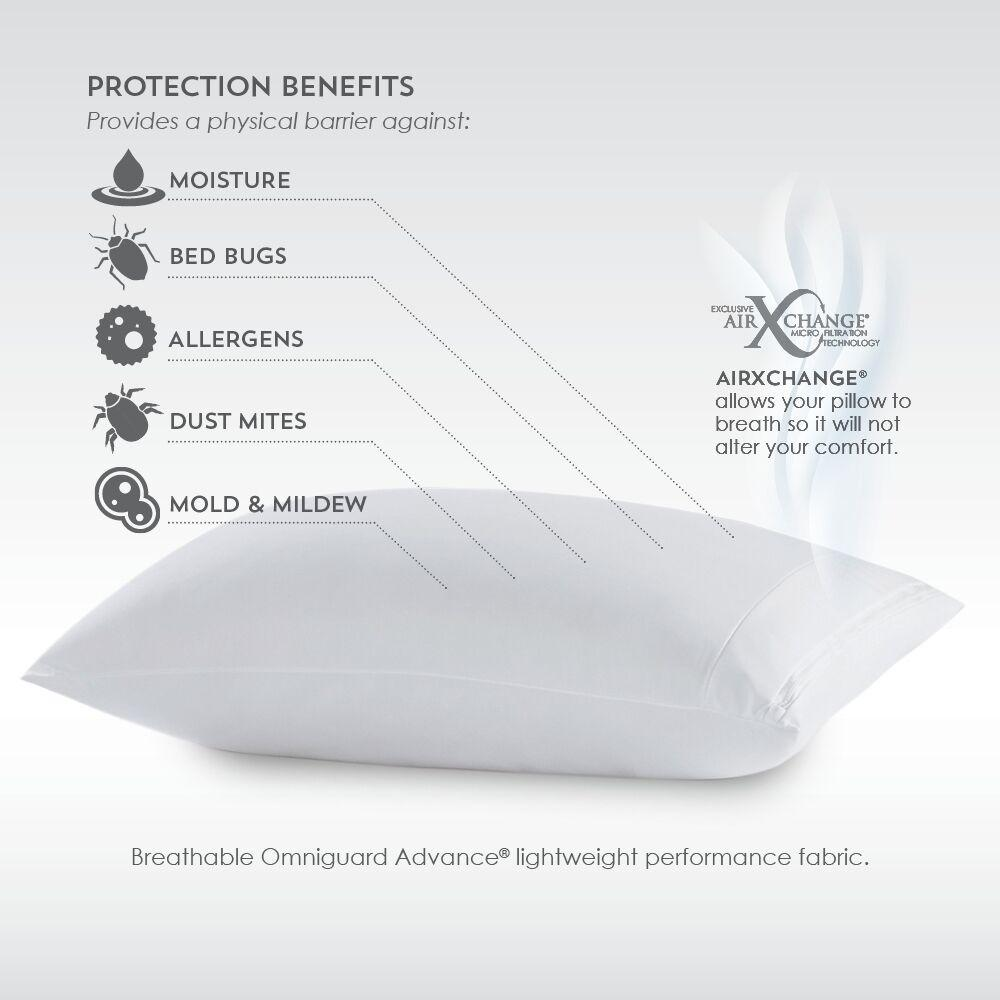 PureCare Frio Pillow Protector Protection Benefits