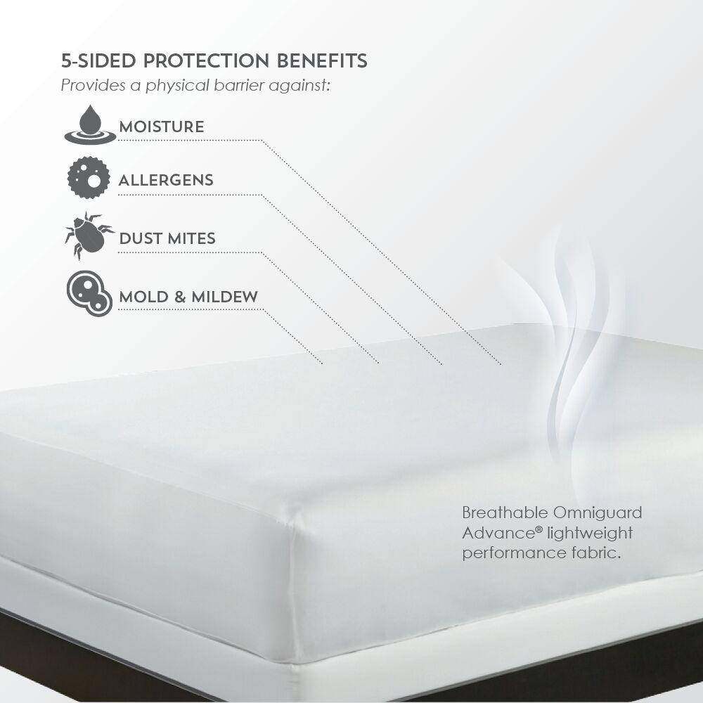 PureCare ReversaTemp 5-Sided Mattress Protector 5-Sided Benefits