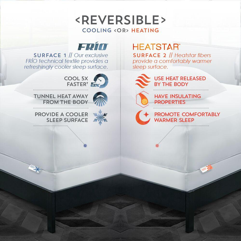 PureCare ReversaTemp 5-Sided Mattress Protector Cooling versus Heating