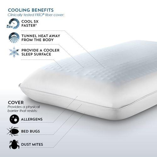 PureCare SUB-0° Replenish Reversible Pillow Cooling Benefits