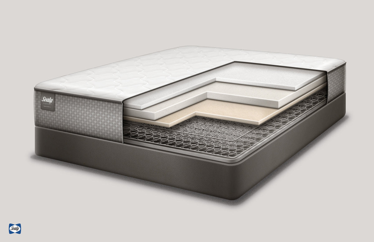 Sealy Response Essential Firm Mattress Cutaway Layers