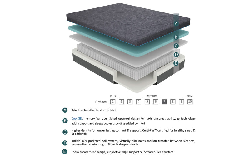 Posh Sleep MT-H 11'' Gel-Infused Memory Foam Hybrid