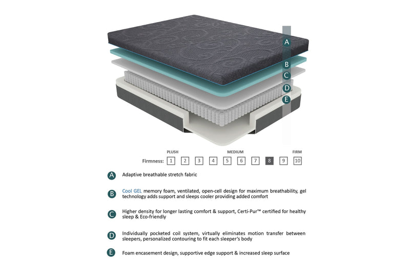Posh Sleep MT-H 8'' Gel-Infused Memory Foam Hybrid