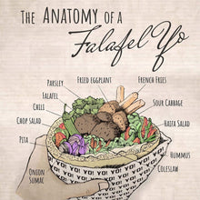 Load image into Gallery viewer, Falafel YO!
