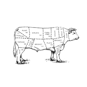 Illustration of different cuts of beef, to highlight the rump steak.