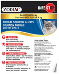 Infestop for Cats