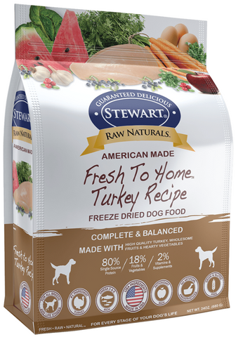 Raw Naturals Turkey Recipe