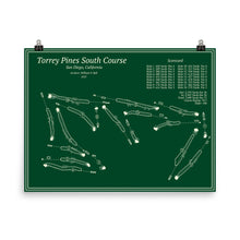 Load image into Gallery viewer, Torrey Pines South Course