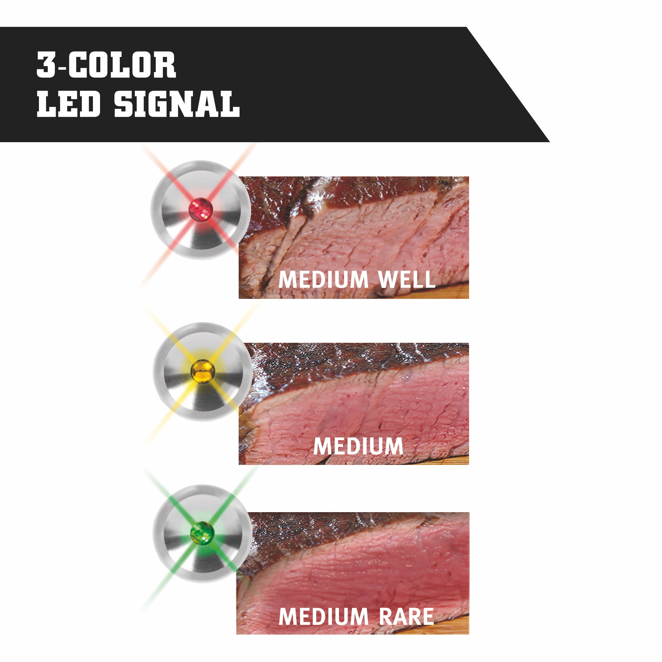 3-color LED Steak Thermometer