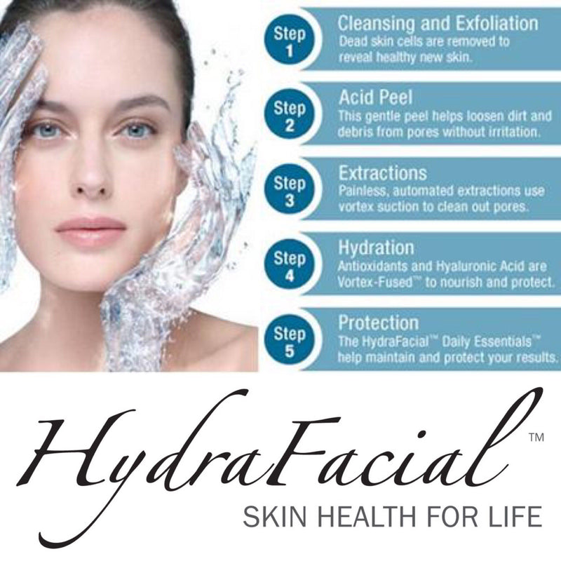 Hydrafacial Signature Package