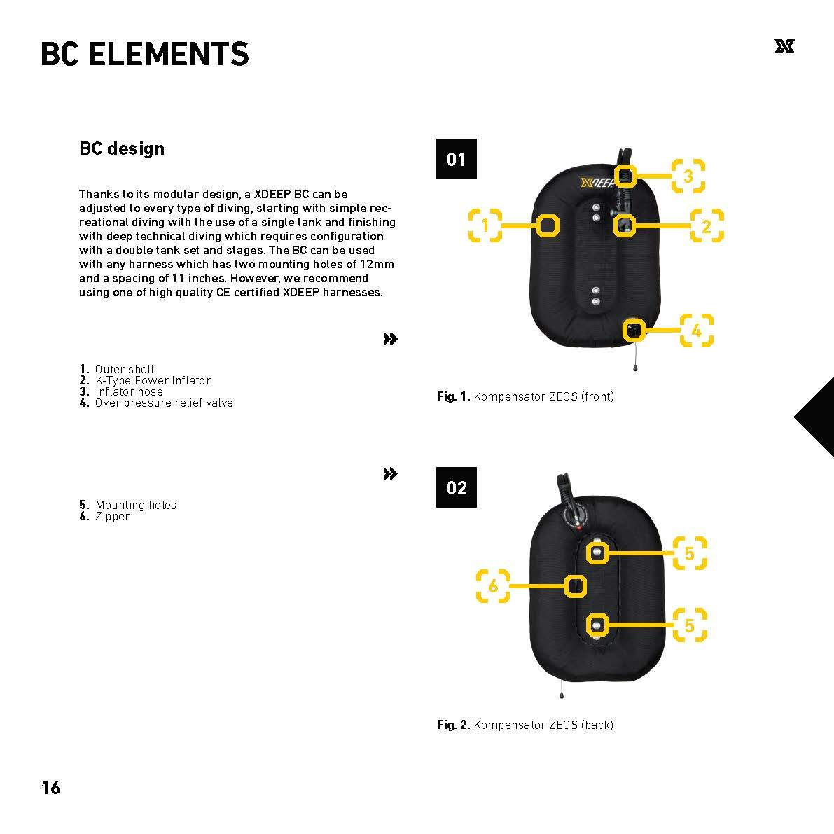 XDeep Zeos Standard BC Elements | Dive.VENTURES