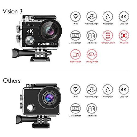 4K Waterproof Action Camera with Mounting Accessories