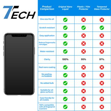 7TECH Original Nano Liquid Screen Protector, with Scratch Resistant 9H Hardness for All Smartphones & Tablets  ORIGINAL SIZE (1ML) OR XL SIZE (5ML) - Oasisincentives