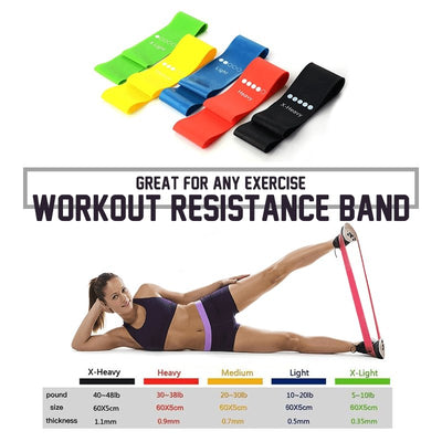 Workout Resistance Bands - Fit Resolutions