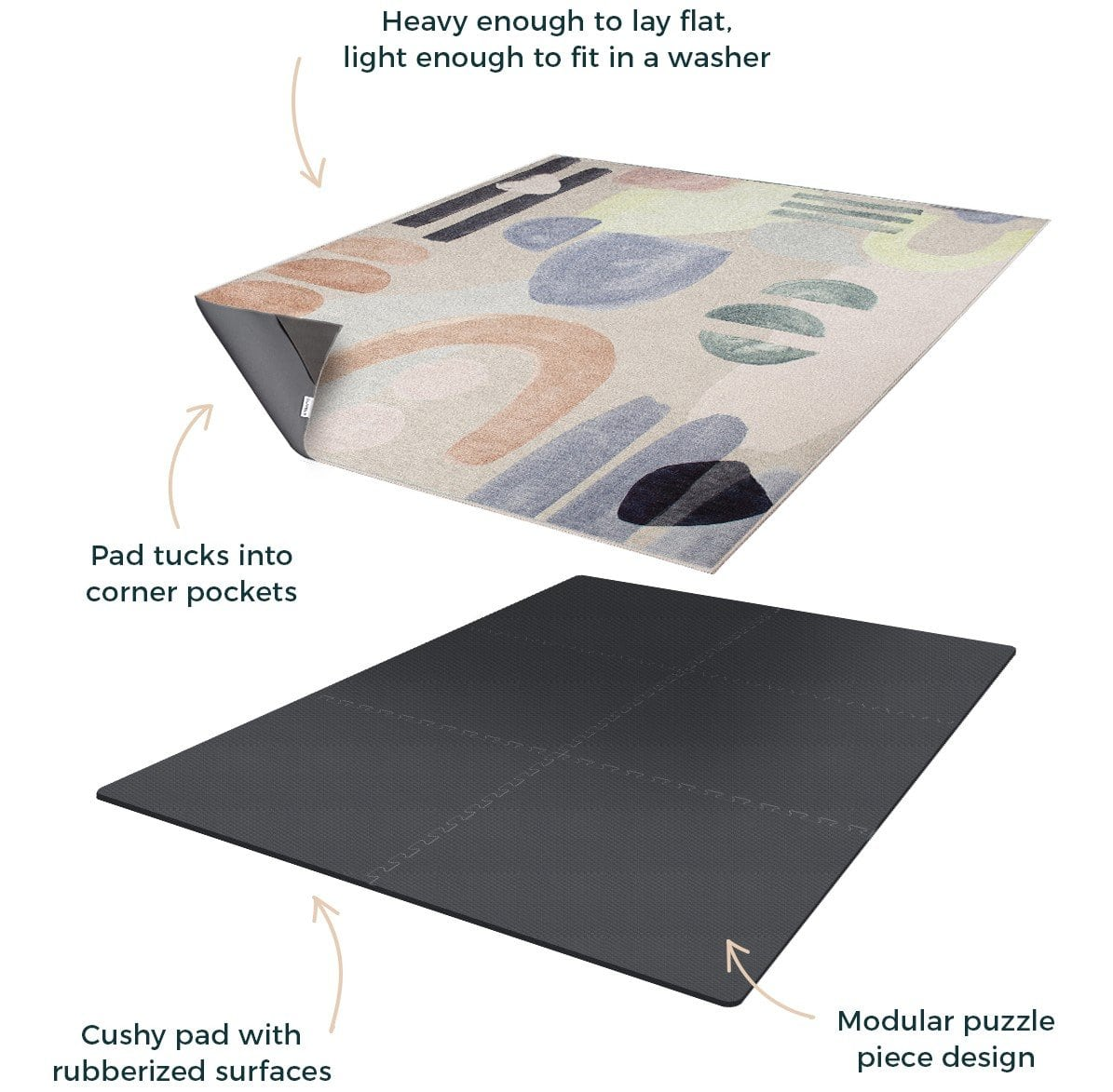 How Rugs Works